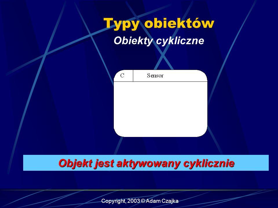 Copyright, 2003 © Adam Czajka Obiekty cykliczne Objekt jest aktywowany cyklicznie Typy obiektów