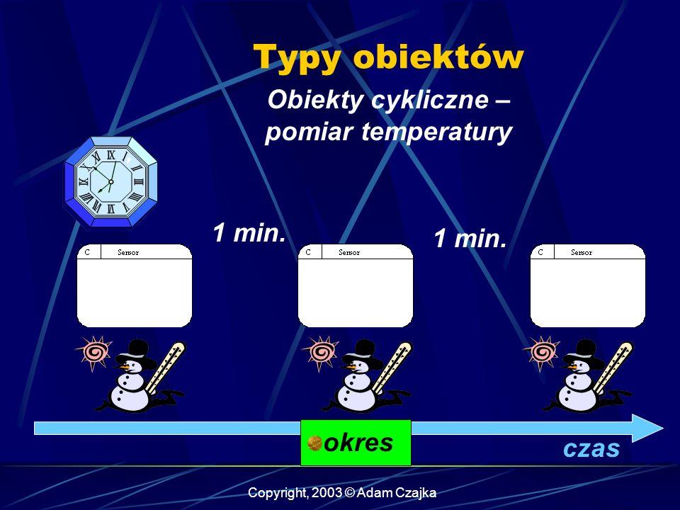 Copyright, 2003 © Adam Czajka Obiekty cykliczne – pomiar temperatury Typy obiektów 1 min. czas okres