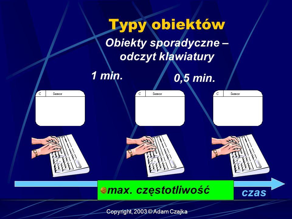 Copyright, 2003 © Adam Czajka Obiekty sporadyczne – odczyt klawiatury Typy obiektów 1 min. 0,5 min. czas max. częstotliwość