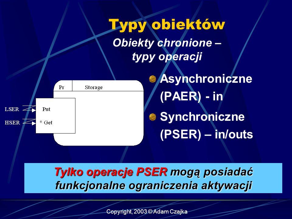 Copyright, 2003 © Adam Czajka Obiekty chronione – typy operacji Asynchroniczne (PAER) - in Synchroniczne (PSER) – in/outs Tylko operacje PSER mogą pos