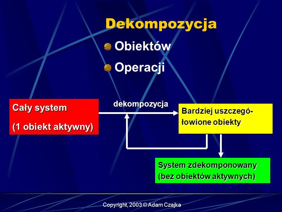 Copyright, 2003 © Adam Czajka Dekompozycja Obiektów Operacji Cały system (1 obiekt aktywny) Bardziej uszczegó- łowione obiekty dekompozycja System zde