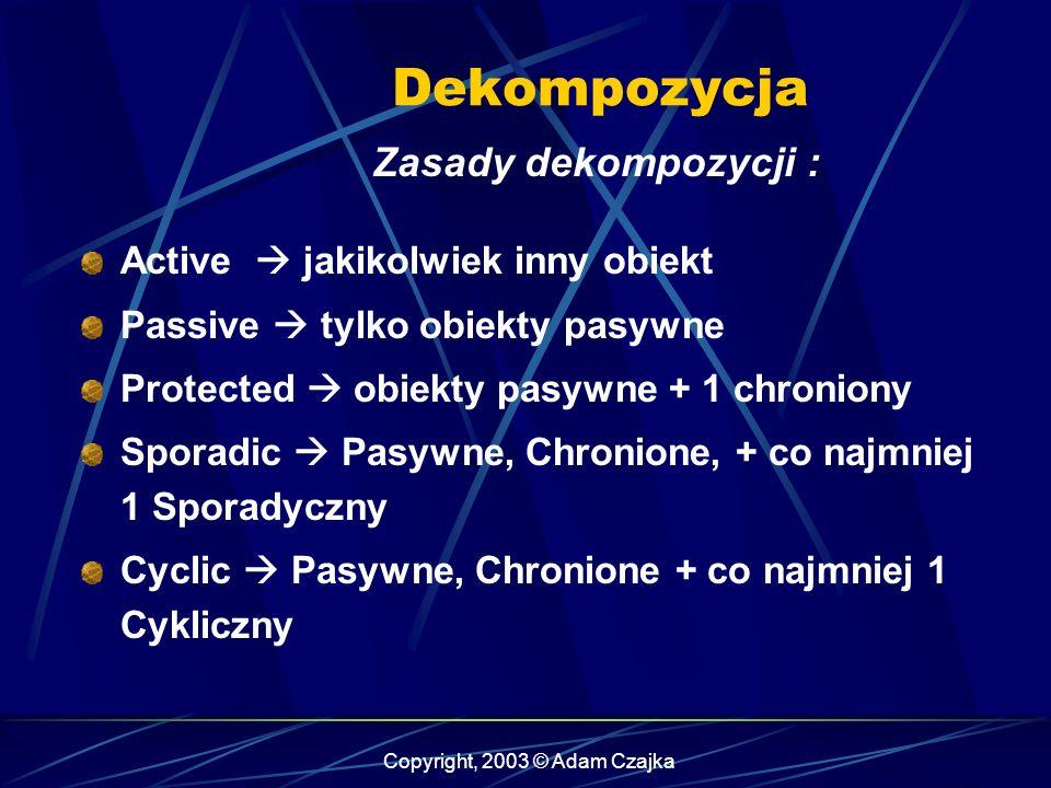 Copyright, 2003 © Adam Czajka Active jakikolwiek inny obiekt Passive tylko obiekty pasywne Protected obiekty pasywne + 1 chroniony Sporadic Pasywne, C