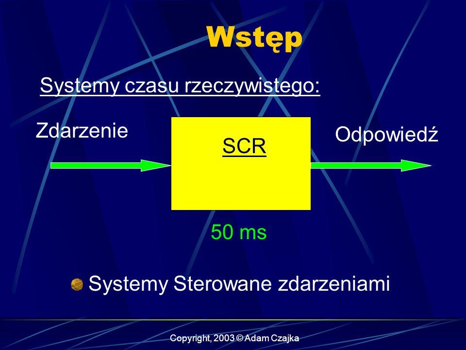Copyright, 2003 © Adam Czajka Wstęp Systemy czasu rzeczywistego: Systemy Sterowane zdarzeniami 50 ms SCR Zdarzenie Odpowiedź