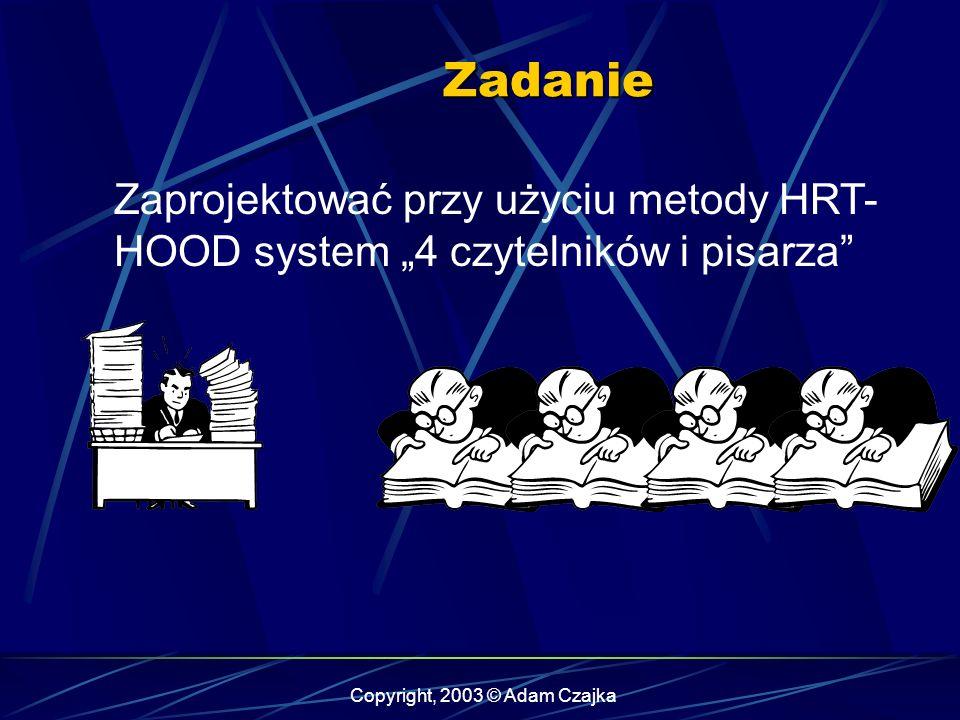 Copyright, 2003 © Adam Czajka Zadanie Zaprojektować przy użyciu metody HRT- HOOD system 4 czytelników i pisarza