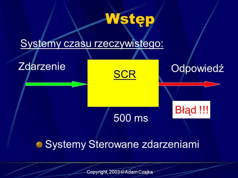 Copyright, 2003 © Adam Czajka Wstęp Systemy czasu rzeczywistego: Systemy Sterowane zdarzeniami SCR Zdarzenie Odpowiedź 500 ms Błąd !!!
