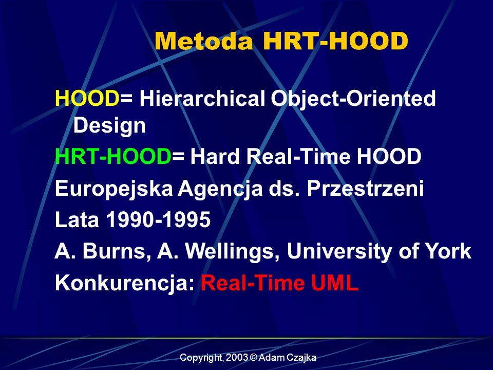 Copyright, 2003 © Adam Czajka Metoda HRT-HOOD Typy obiektów Przepływ danych Atrybuty obiektów Dekompozycja Klasy Systemy rozproszone