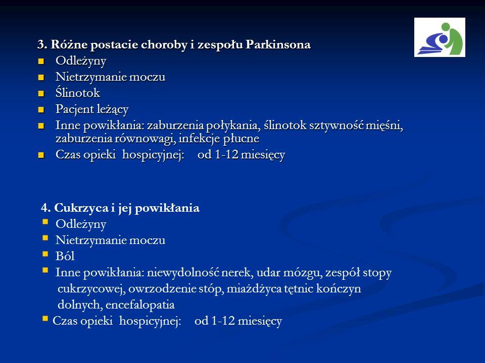 3. Różne postacie choroby i zespołu Parkinsona Odleżyny Odleżyny Nietrzymanie moczu Nietrzymanie moczu Ślinotok Ślinotok Pacjent leżący Pacjent leżący