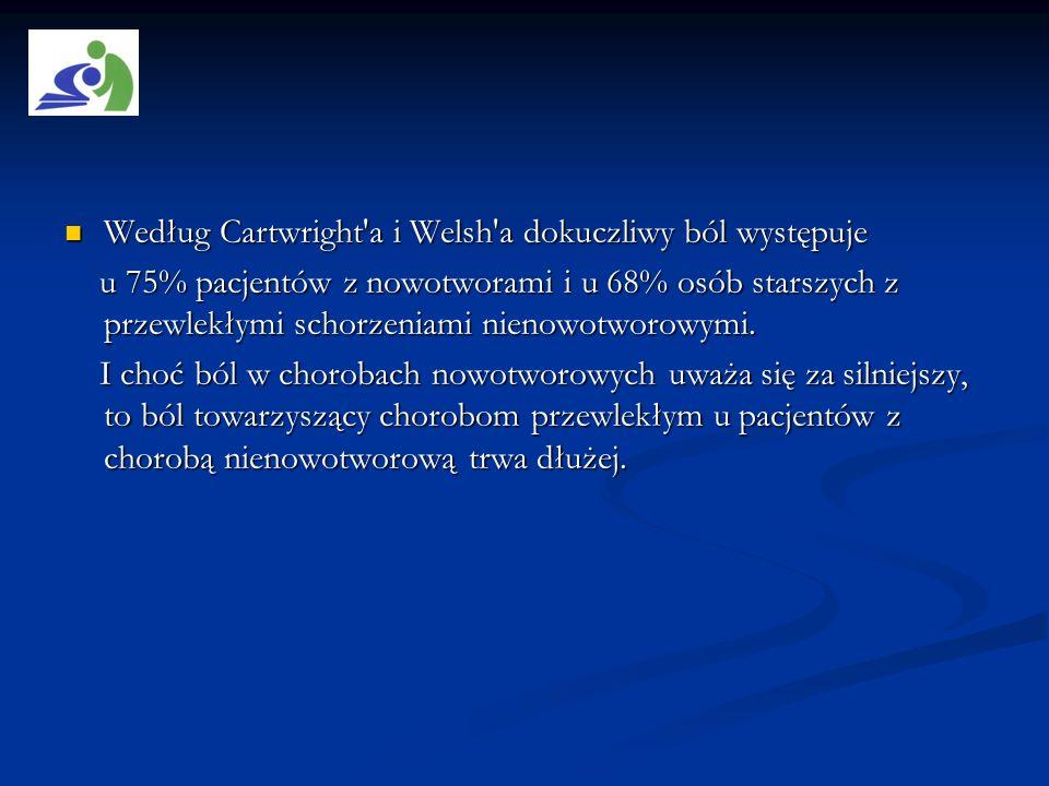 Według Cartwright'a i Welsh'a dokuczliwy ból występuje Według Cartwright'a i Welsh'a dokuczliwy ból występuje u 75% pacjentów z nowotworami i u 68% os