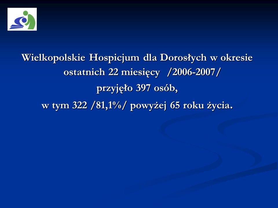 Pacjenci: charakterystyka /1/ Grupy wiekowe