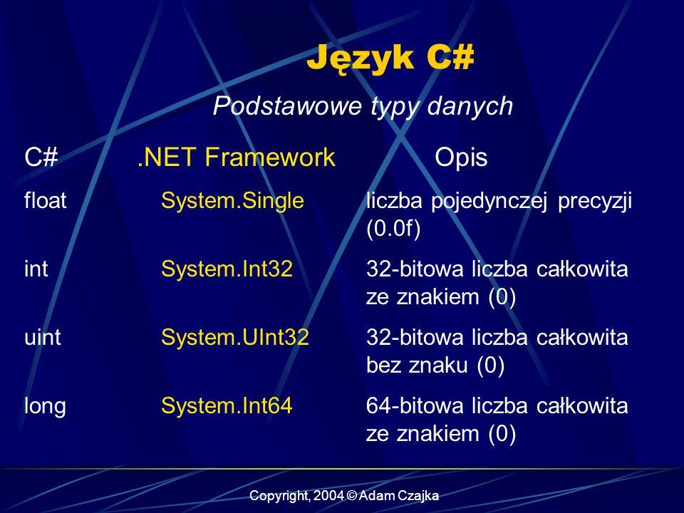 Copyright, 2004 © Adam Czajka Język C# Podstawowe typy danych C#.NET FrameworkOpis floatSystem.Singleliczba pojedynczej precyzji (0.0f) intSystem.Int3