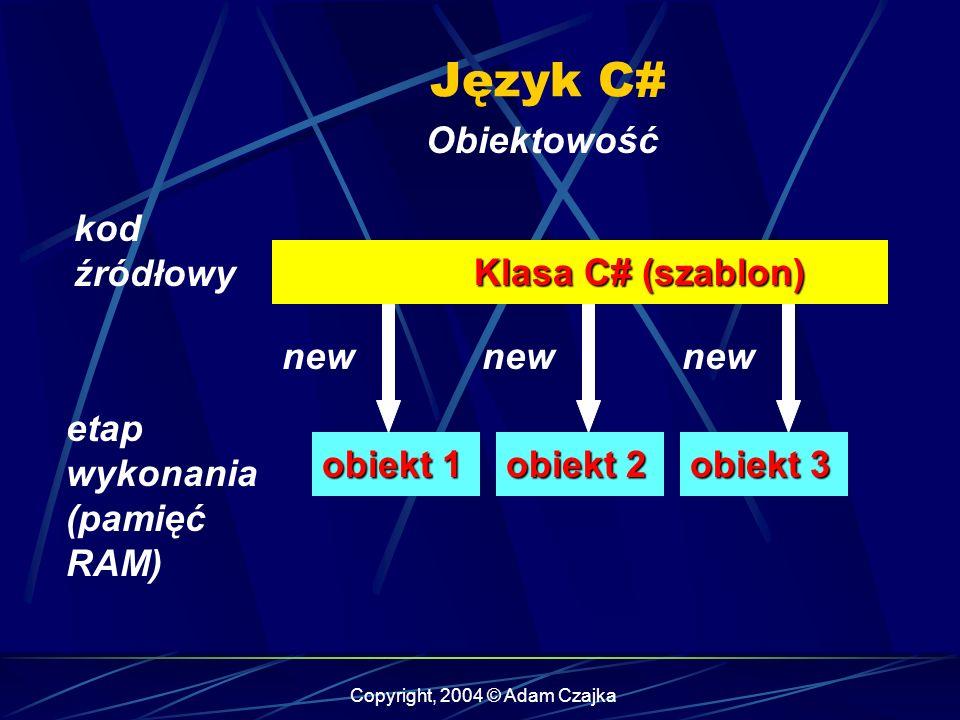 Copyright, 2004 © Adam Czajka Język C# Obiektowość Klasa C# (szablon) kod źródłowy etap wykonania (pamięć RAM) obiekt 1 new obiekt 2 new obiekt 3