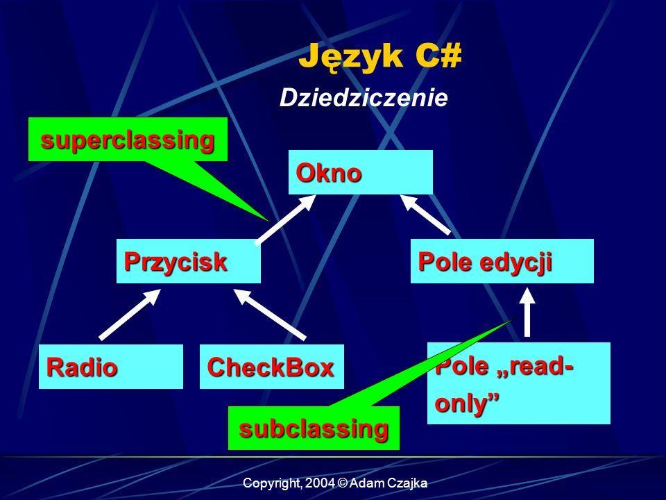 Copyright, 2004 © Adam Czajka Język C# Dziedziczenie Okno Przycisk Pole edycji RadioCheckBox Pole read- only superclassing subclassing