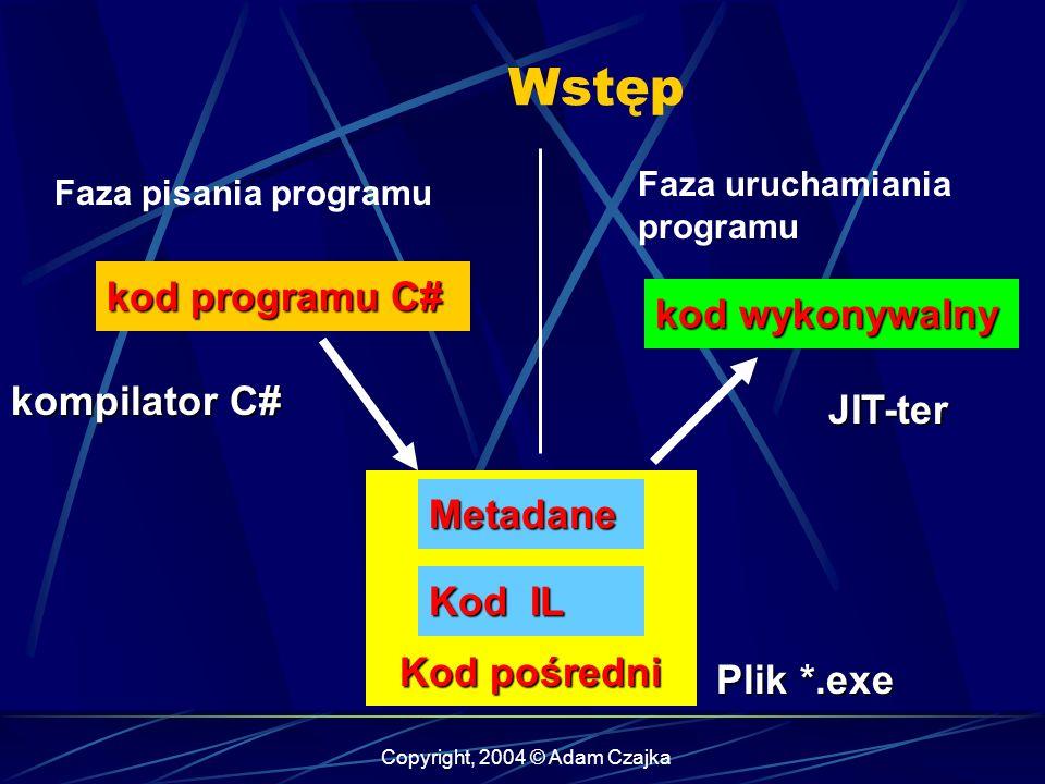 Copyright, 2004 © Adam Czajka Wstęp Faza pisania programu kod programu C# kod wykonywalny Faza uruchamiania programu Kod pośredni Kod pośredni Kod IL