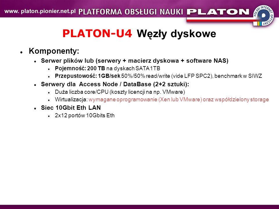 PLATON-U4 Węzły dyskowe Komponenty: Serwer plików lub (serwery + macierz dyskowa + software NAS) Pojemność: 200 TB na dyskach SATA 1TB Przepustowość:
