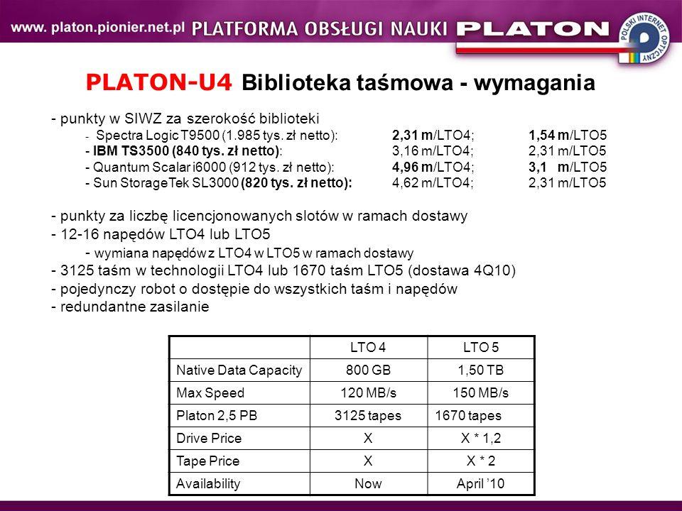 LTO 4LTO 5 Native Data Capacity800 GB1,50 TB Max Speed120 MB/s150 MB/s Platon 2,5 PB3125 tapes1670 tapes Drive PriceXX * 1,2 Tape PriceXX * 2 Availabi