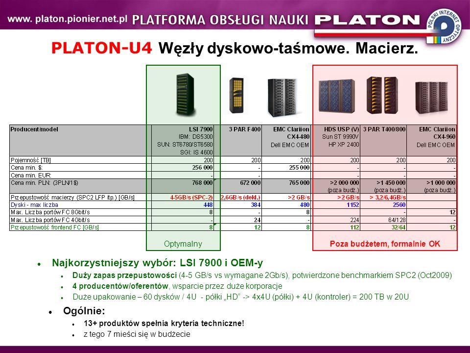 PLATON-U4 Węzły dyskowo-taśmowe. Macierz. Najkorzystniejszy wybór: LSI 7900 i OEM-y Duży zapas przepustowości (4-5 GB/s vs wymagane 2Gb/s), potwierdzo