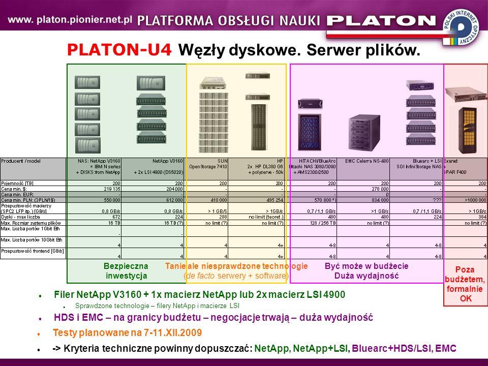 PLATON-U4 Węzły dyskowe. Serwer plików. Filer NetApp V3160 + 1x macierz NetApp lub 2x macierz LSI 4900 Sprawdzone technologie – filery NetApp i macier