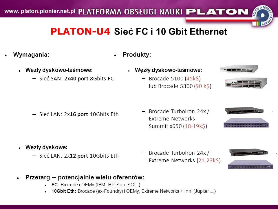 PLATON-U4 Sieć FC i 10 Gbit Ethernet Wymagania: Węzły dyskowo-taśmowe: – Sieć SAN: 2x40 port 8Gbits FC – Sieć LAN: 2x16 port 10Gbits Eth Węzły dyskowe