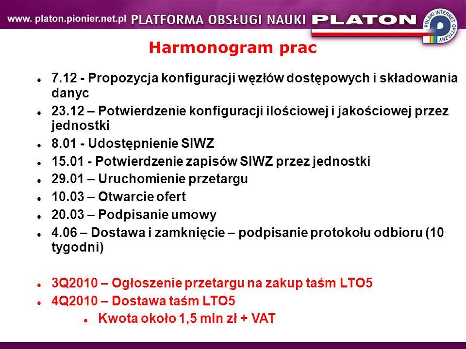 Harmonogram prac 7.12 - Propozycja konfiguracji węzłów dostępowych i składowania danyc 23.12 – Potwierdzenie konfiguracji ilościowej i jakościowej prz