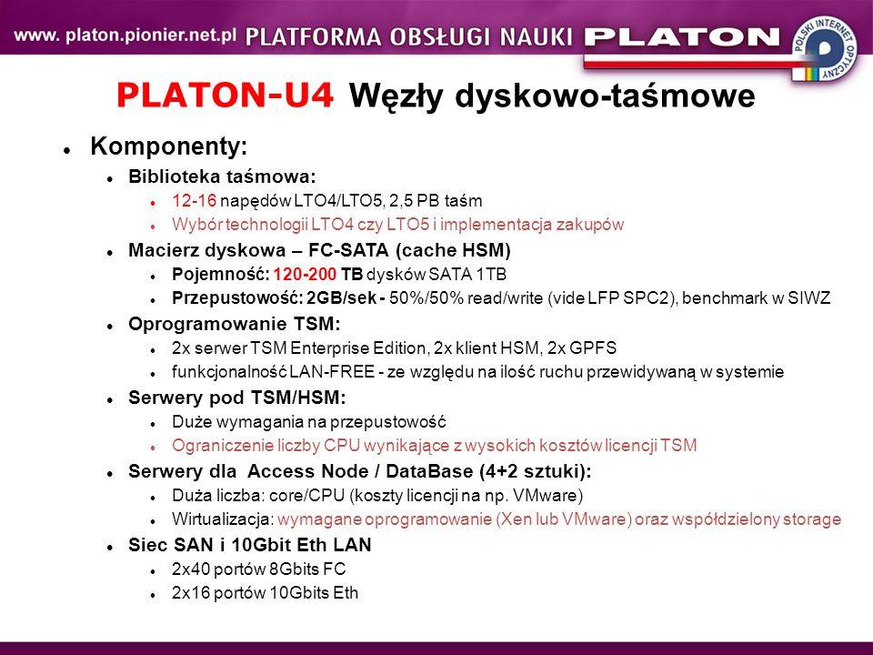 PLATON-U4 Węzły dyskowo-taśmowe Komponenty: Biblioteka taśmowa: 12-16 napędów LTO4/LTO5, 2,5 PB taśm Wybór technologii LTO4 czy LTO5 i implementacja z