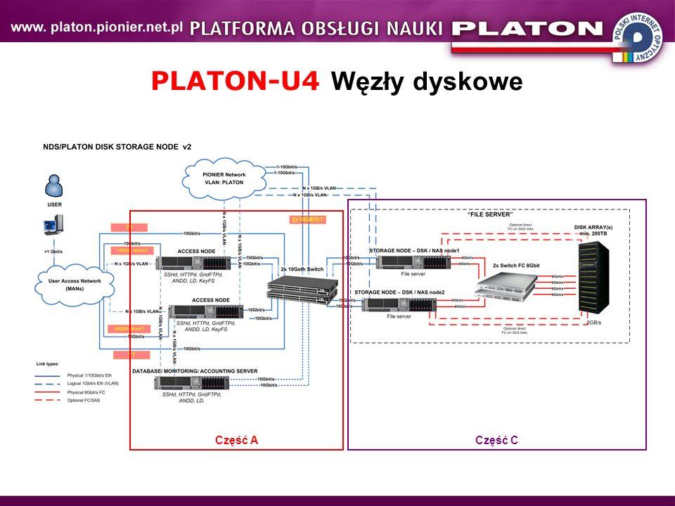 PLATON-U4 Węzły dyskowe Część A Część C