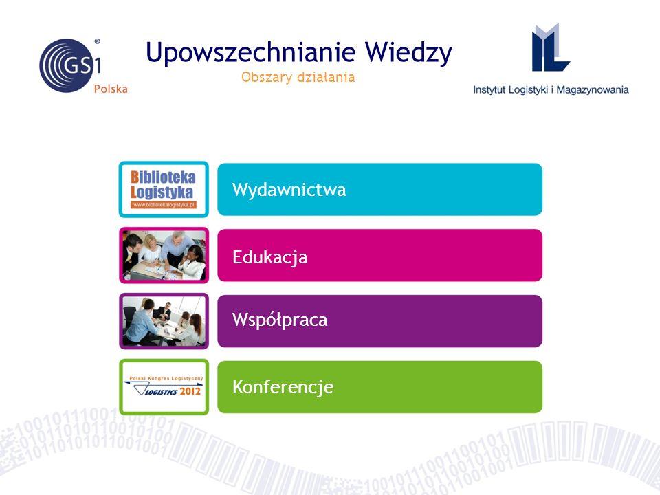 Upowszechnianie Wiedzy Obszary działania Wydawnictwa Edukacja Współpraca Konferencje