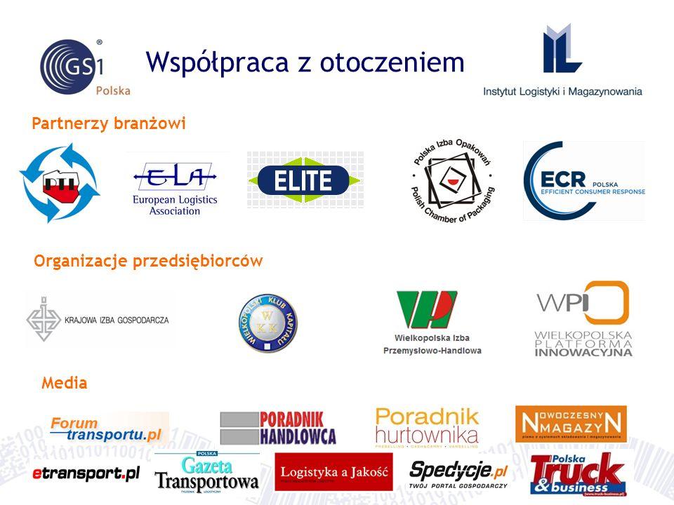 Współpraca z otoczeniem Partnerzy branżowi Organizacje przedsiębiorców Media