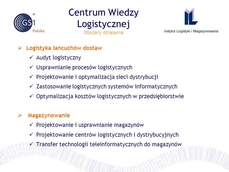 Logistyka łańcuchów dostaw Audyt logistyczny Usprawnianie procesów logistycznych Projektowanie i optymalizacja sieci dystrybucji Zastosowanie logistyc