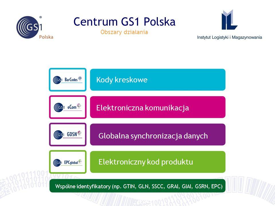Centrum GS1 Polska Obszary działania Kody kreskowe Elektroniczna komunikacja Globalna synchronizacja danych Elektroniczny kod produktu Wspólne identyf