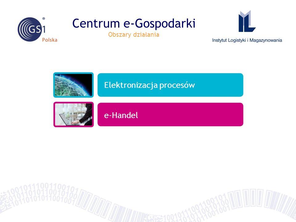 Centrum e-Gospodarki Obszary działania Elektronizacja procesów e-Handel