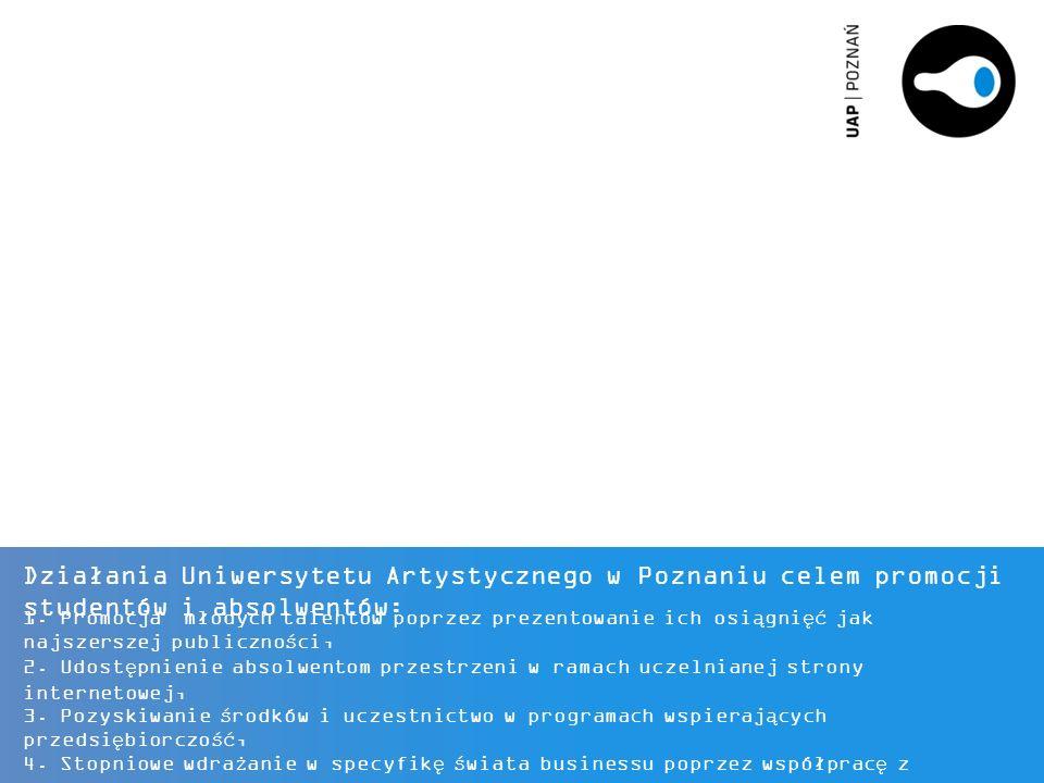 Działania Uniwersytetu Artystycznego w Poznaniu celem promocji studentów i absolwentów: 1. Promocja młodych talentów poprzez prezentowanie ich osiągni
