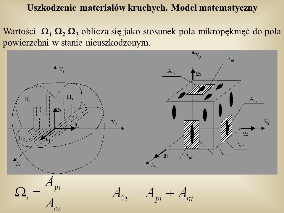 Uszkodzenie materiałów kruchych. Model matematyczny Wartości 1 2 3 oblicza się jako stosunek pola mikropęknięć do pola powierzchni w stanie nieuszkodz