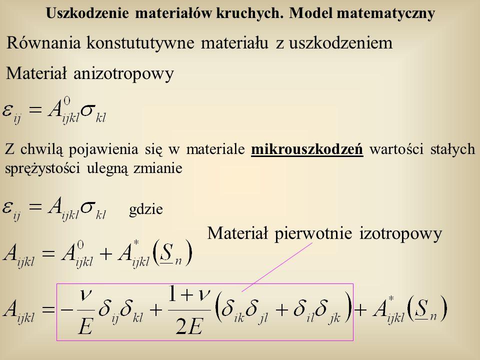 Uszkodzenie materiałów kruchych. Model matematyczny Równania konstututywne materiału z uszkodzeniem Materiał anizotropowy Z chwilą pojawienia się w ma