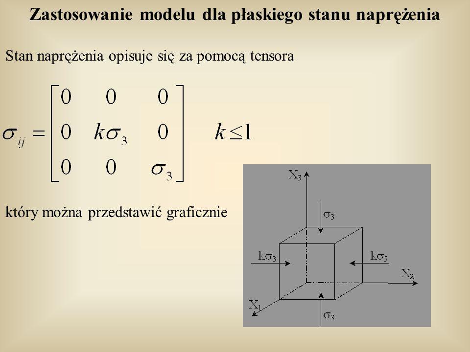 Zastosowanie modelu dla płaskiego stanu naprężenia Stan naprężenia opisuje się za pomocą tensora który można przedstawić graficznie