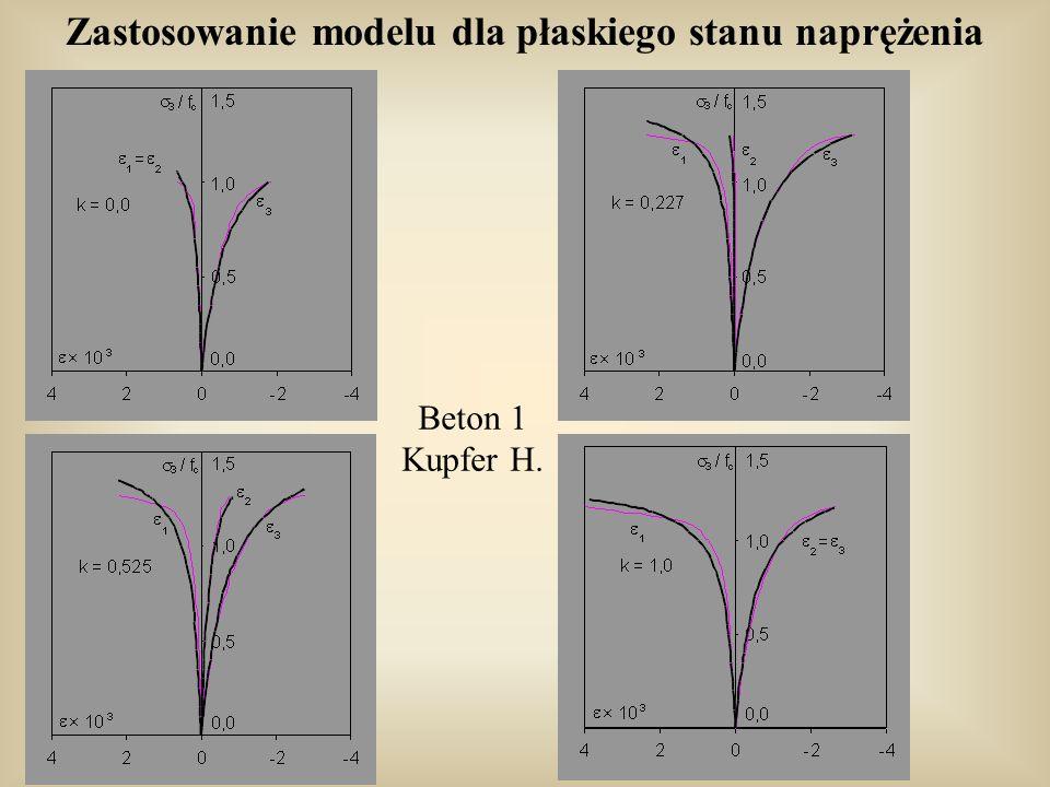 Zastosowanie modelu dla płaskiego stanu naprężenia Beton 1 Kupfer H.