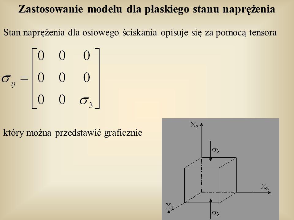 Zastosowanie modelu dla płaskiego stanu naprężenia Stan naprężenia dla osiowego ściskania opisuje się za pomocą tensora który można przedstawić grafic