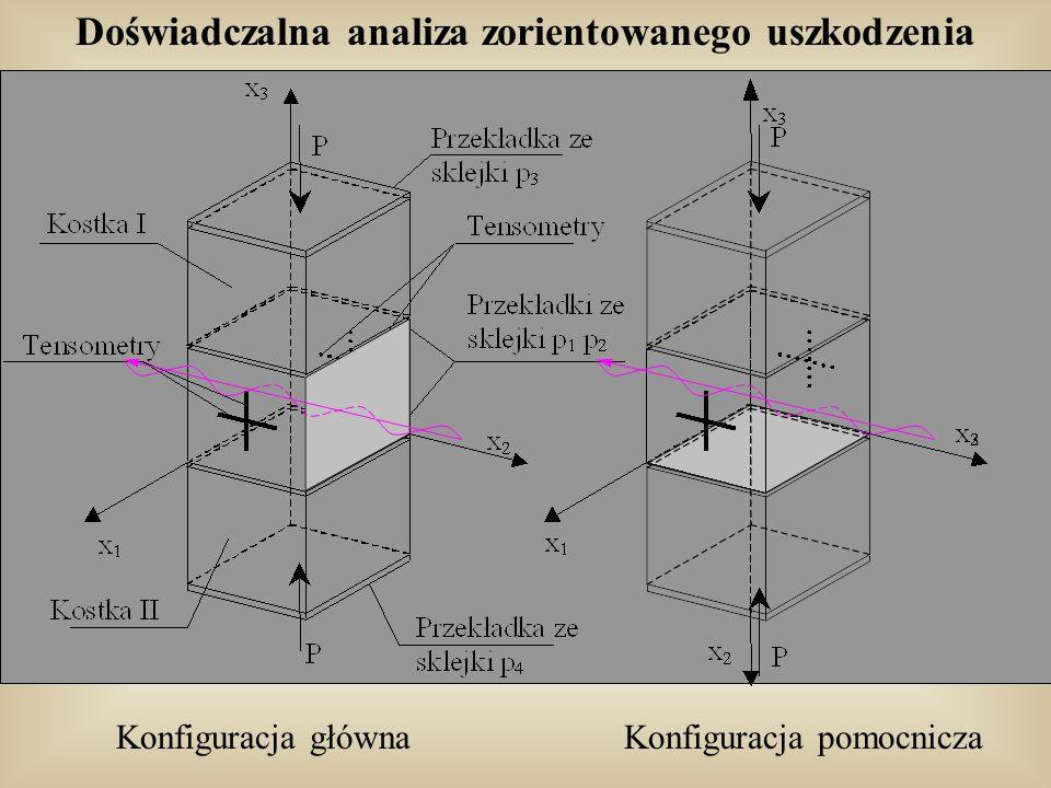 Uszkodzenie materiałów kruchych. Model matematyczny Identyfikacja stałych materiałowych A, B, C, D