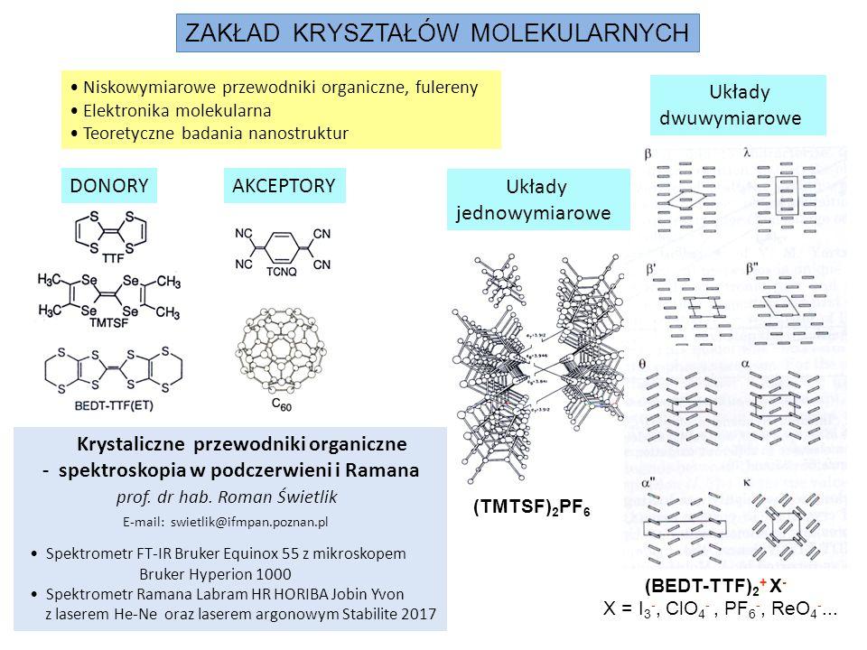ZAKŁAD KRYSZTAŁÓW MOLEKULARNYCH Niskowymiarowe przewodniki organiczne, fulereny Elektronika molekularna Teoretyczne badania nanostruktur DONORYAKCEPTORY Układy dwuwymiarowe Układy jednowymiarowe (BEDT-TTF) 2 + X - X = I 3 -, ClO 4 -, PF 6 -, ReO 4 -...