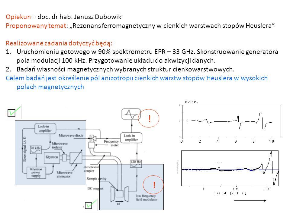 Opiekun – doc. dr hab. Janusz Dubowik Proponowany temat: Rezonans ferromagnetyczny w cienkich warstwach stopów Heuslera Realizowane zadania dotyczyć b