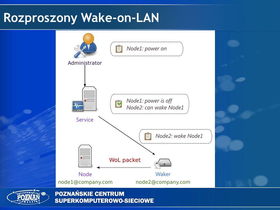 Rozproszony Wake-on-LAN