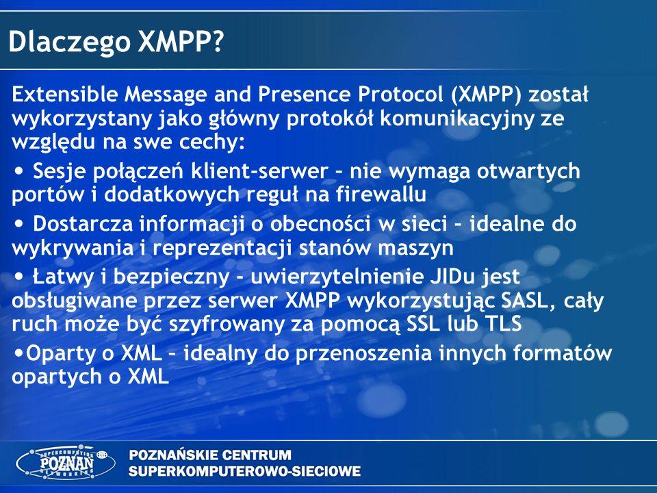 Dlaczego XMPP? Extensible Message and Presence Protocol (XMPP) został wykorzystany jako główny protokół komunikacyjny ze względu na swe cechy: Sesje p