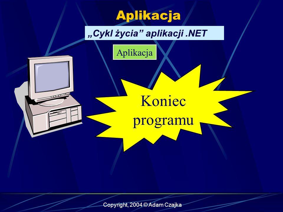 Copyright, 2004 © Adam Czajka Aplikacja Cykl życia aplikacji.NET Aplikacja Koniec programu