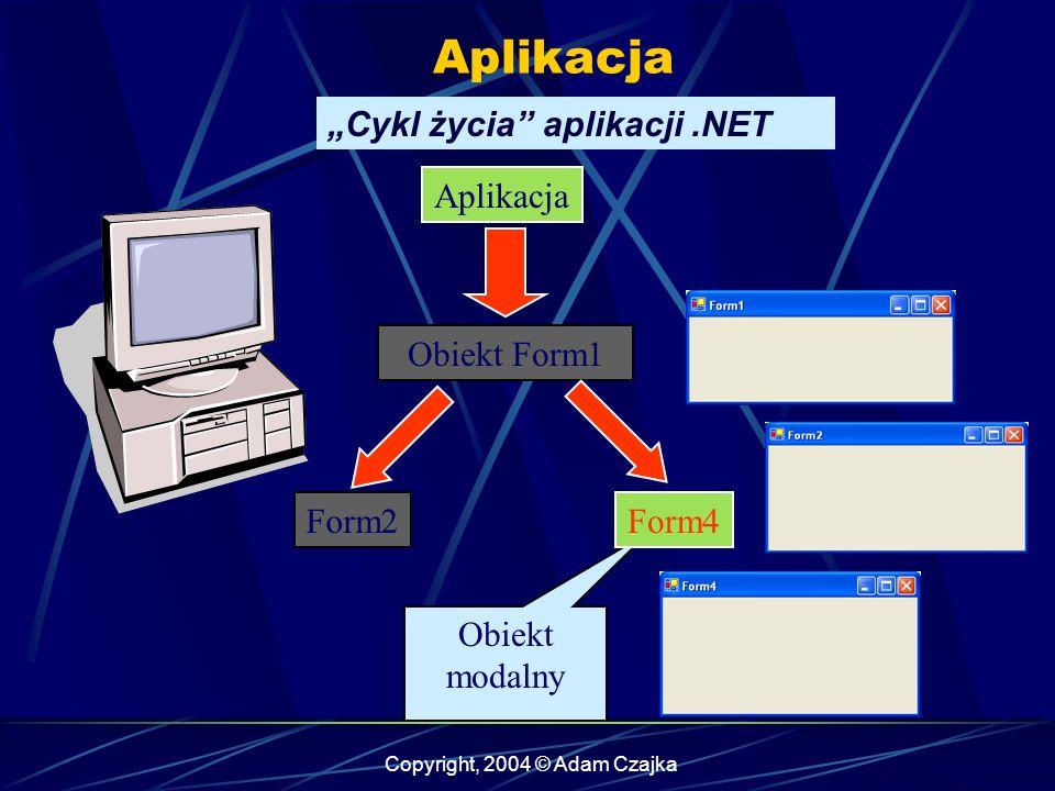 Copyright, 2004 © Adam Czajka Aplikacja Obiekt Form1 Form2 Cykl życia aplikacji.NET Application.Exit();