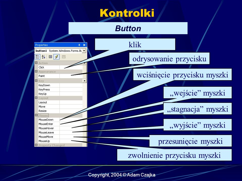 Copyright, 2004 © Adam Czajka Kontrolki Button