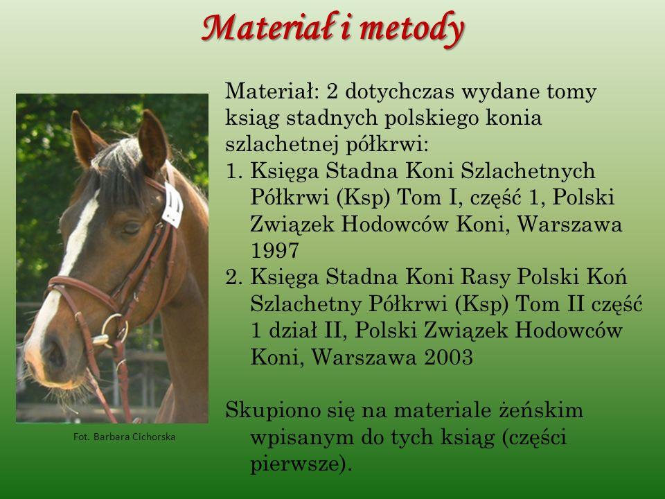 Materiał i metody Materiał: 2 dotychczas wydane tomy ksiąg stadnych polskiego konia szlachetnej półkrwi: 1.Księga Stadna Koni Szlachetnych Półkrwi (Ks