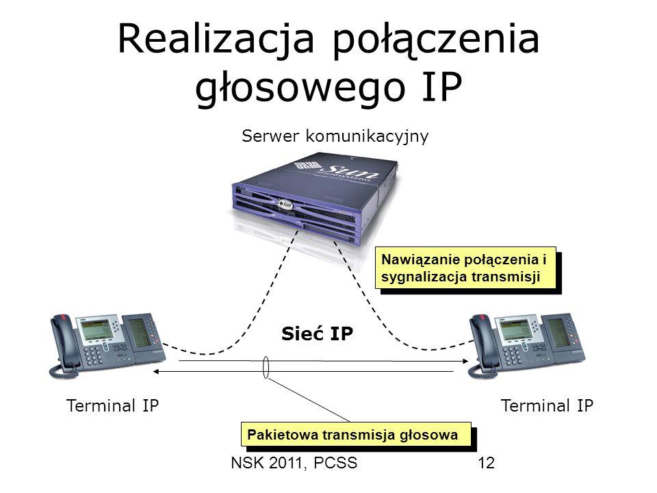 NSK 2011, PCSS12 Realizacja połączenia głosowego IP Sieć IP Terminal IP Pakietowa transmisja głosowa Nawiązanie połączenia i sygnalizacja transmisji S
