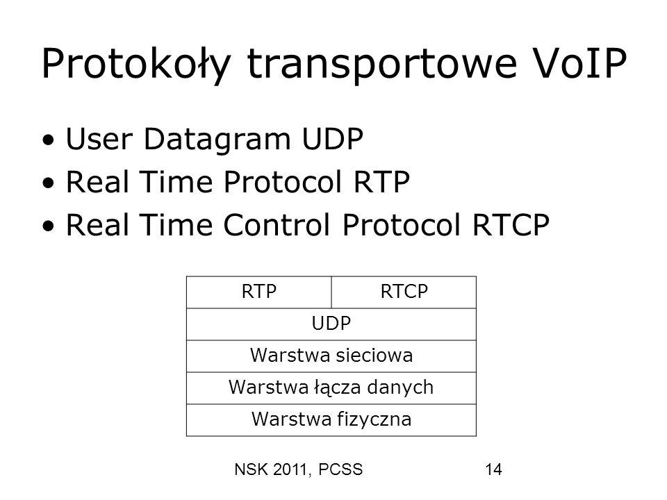 NSK 2011, PCSS14 Protokoły transportowe VoIP User Datagram UDP Real Time Protocol RTP Real Time Control Protocol RTCP RTPRTCP UDP Warstwa sieciowa War