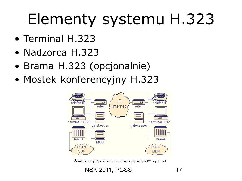 NSK 2011, PCSS17 Elementy systemu H.323 Terminal H.323 Nadzorca H.323 Brama H.323 (opcjonalnie) Mostek konferencyjny H.323 Źródło: http://szmarcin.w.i