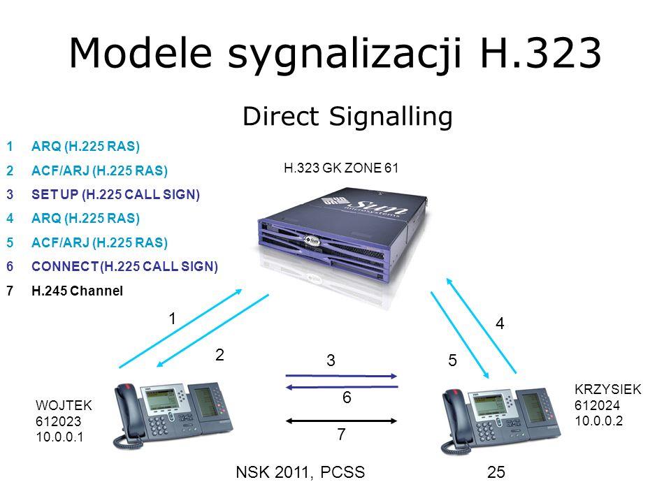 NSK 2011, PCSS25 Modele sygnalizacji H.323 1ARQ (H.225 RAS) 2ACF/ARJ (H.225 RAS) 3SET UP (H.225 CALL SIGN) 4ARQ (H.225 RAS) 5ACF/ARJ (H.225 RAS) 6CONN