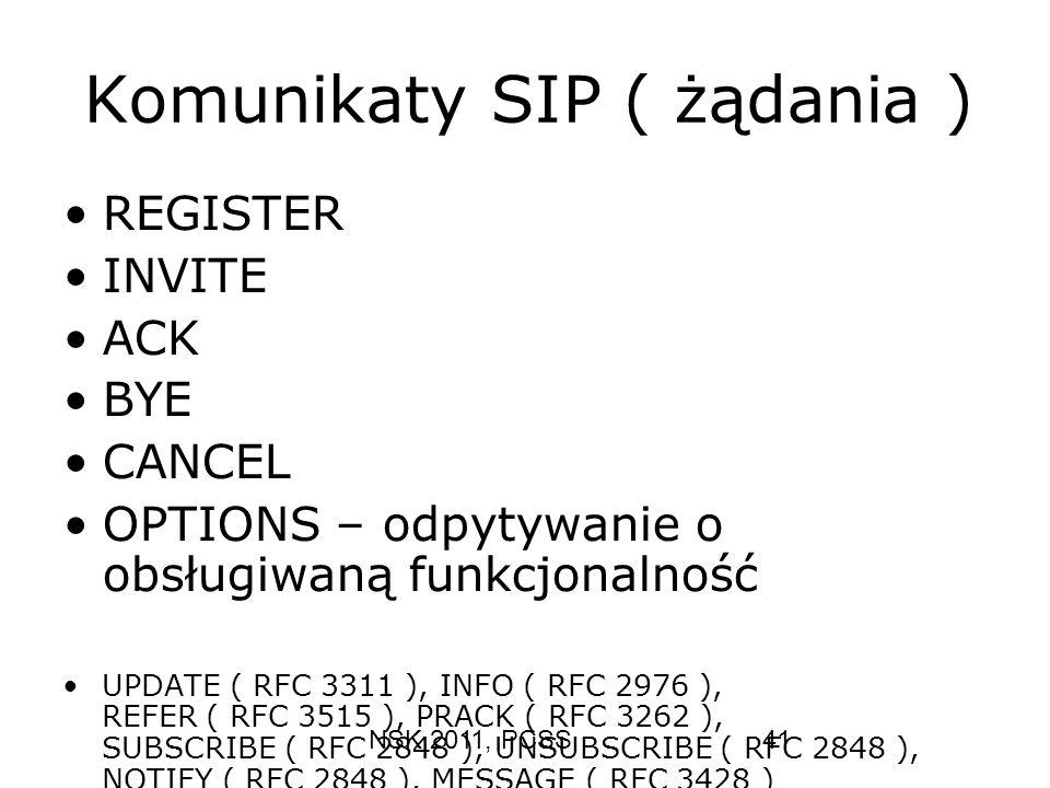 NSK 2011, PCSS41 Komunikaty SIP ( żądania ) REGISTER INVITE ACK BYE CANCEL OPTIONS – odpytywanie o obsługiwaną funkcjonalność UPDATE ( RFC 3311 ), INF